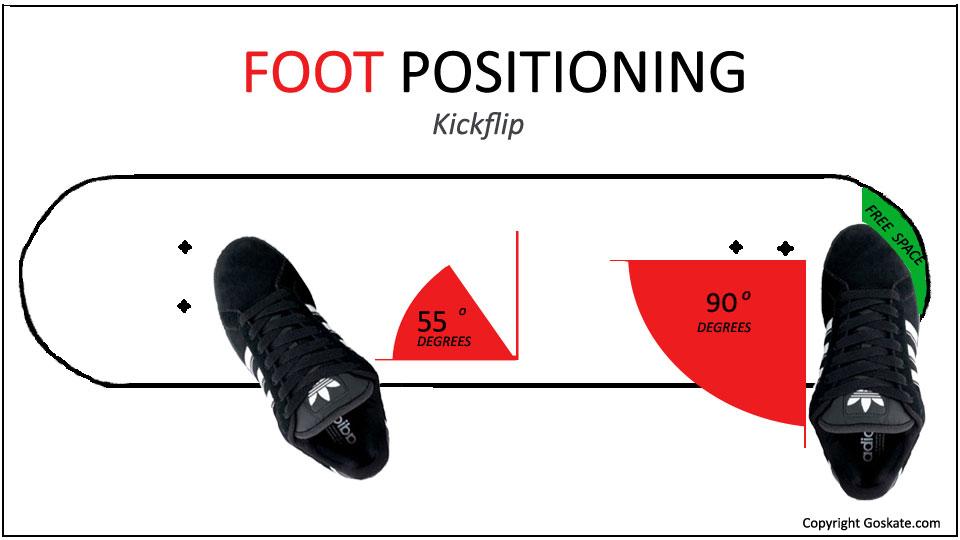 how to kickflip, trick tip, skateboard